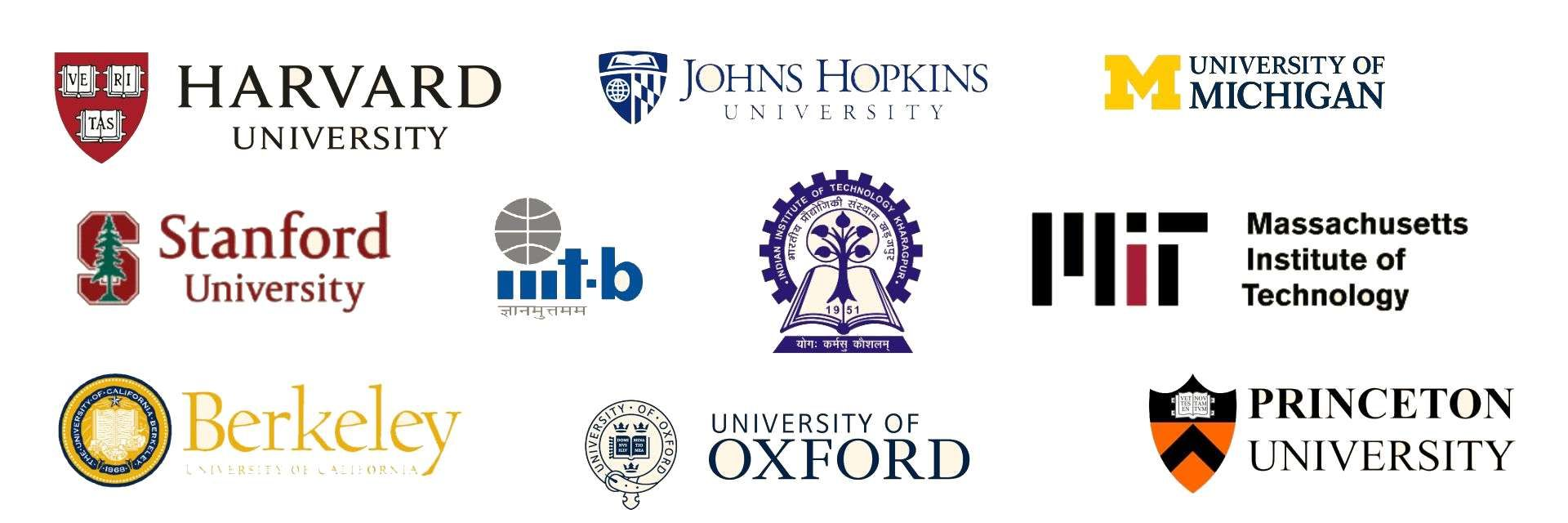 Data Science Courses Best Universities